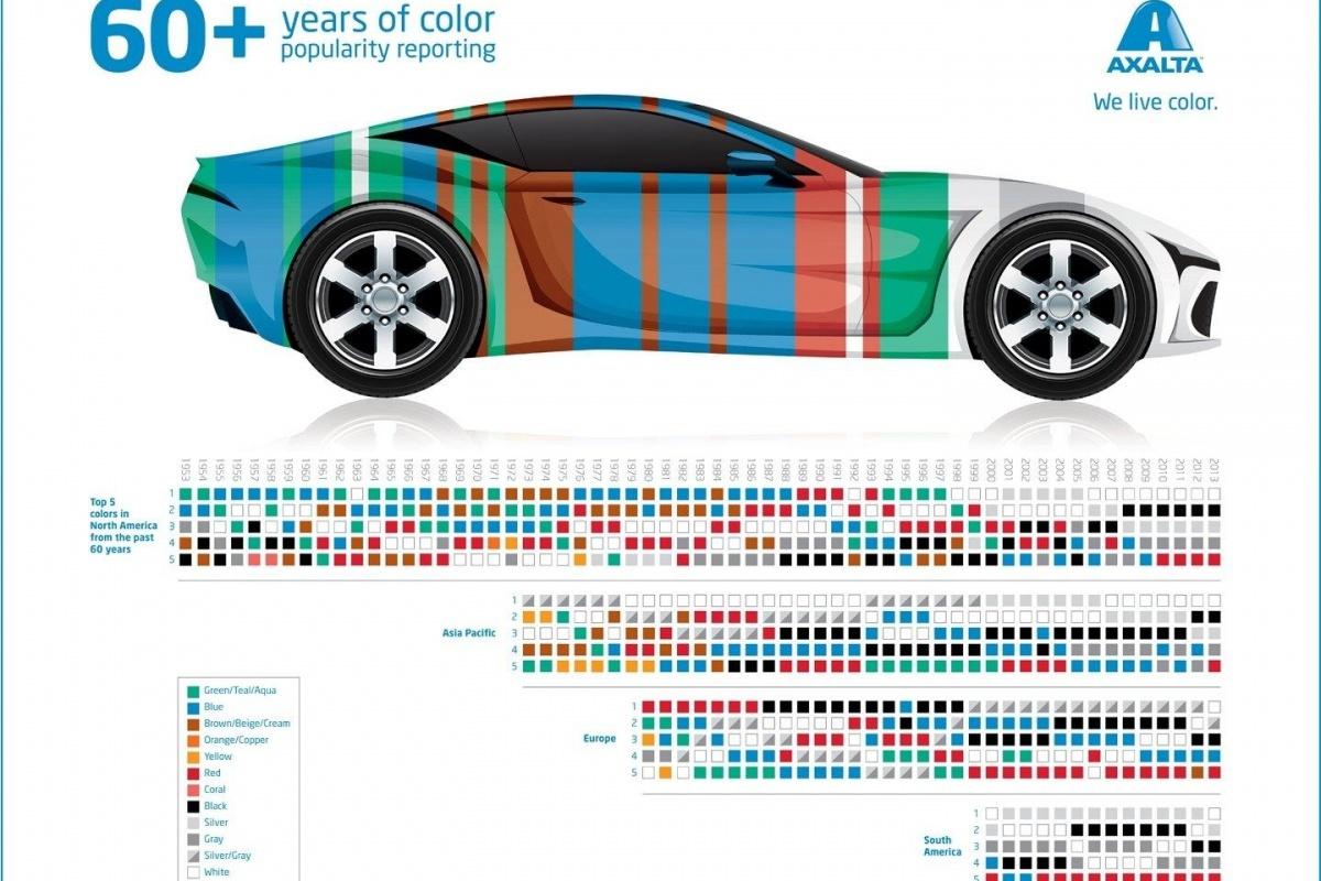 Čertova krabička zkontrolovat VIN kód auta