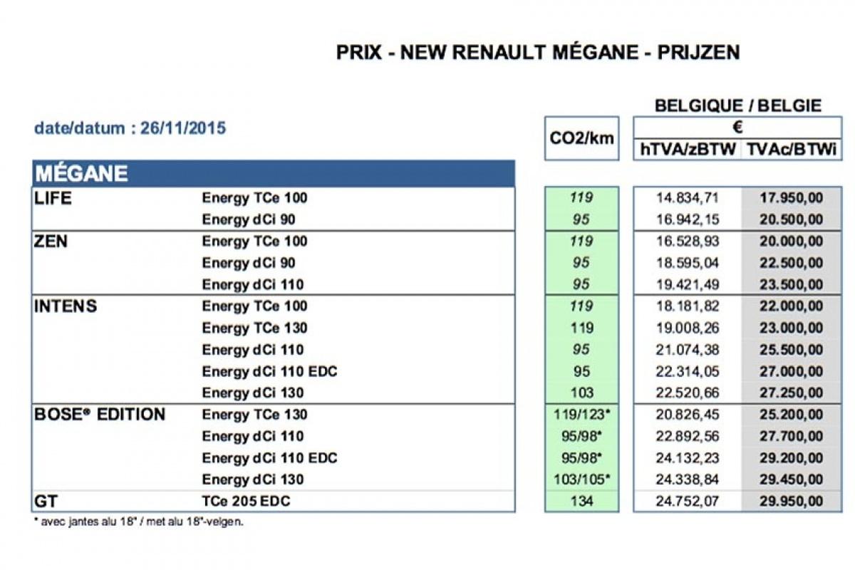 Renault Megane 4 Infos Photos Avis Topic Officiel